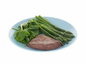Kolesterol unesen iz hrane